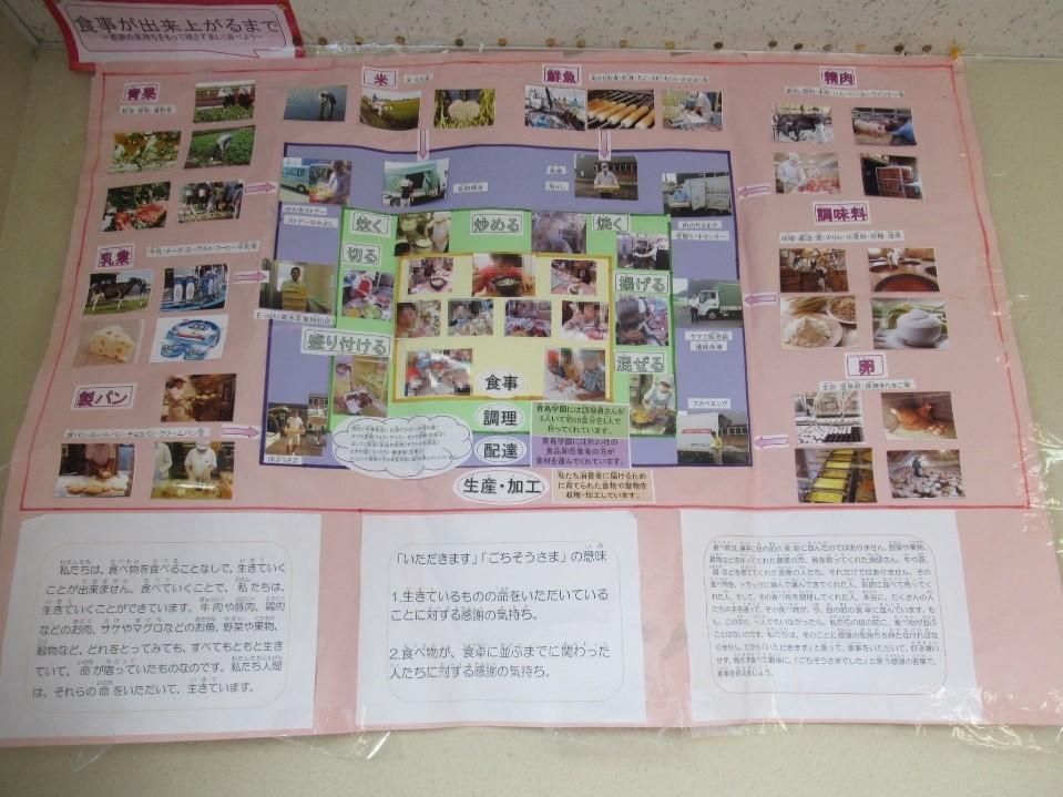 青島学園の栄養士が模造紙にまとめた、食育の解説